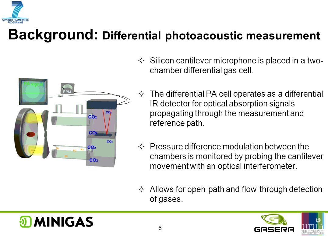 Background: Differential photoacoustic measurement  Silicon cantilever microphone is placed in a two- chamber differential gas cell.  The differenti