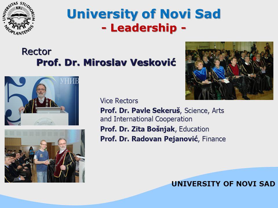Rector Prof. Dr. Miroslav Vesković Vice Rectors Prof. Dr. Pavle Sekeruš, Science, Arts and International Cooperation Prof. Dr. Zita Bošnjak, Education