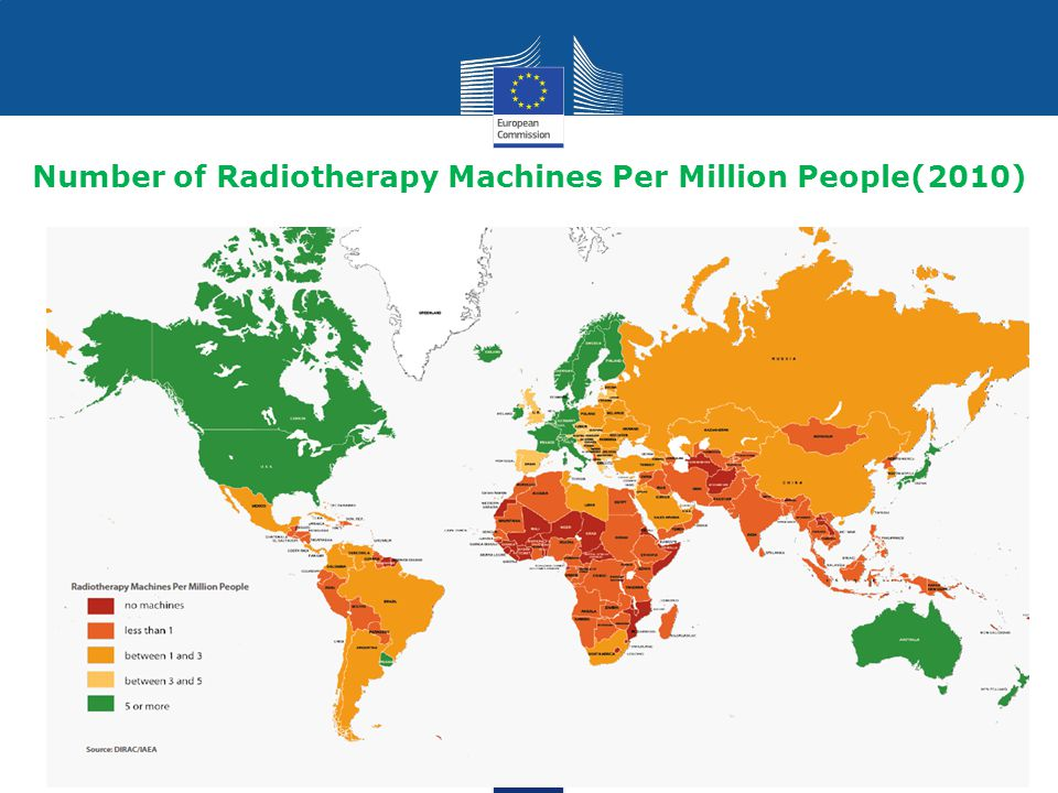 Number of Radiotherapy Machines Per Million People(2010)