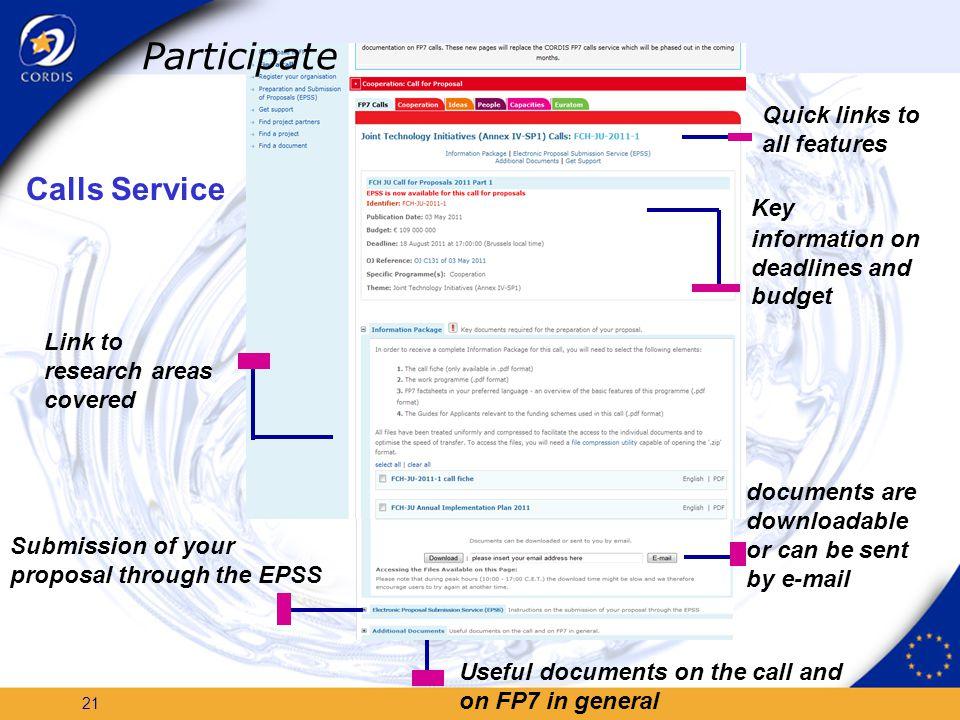 20 Participate Prepare Understand Write (evaluate) Benefit