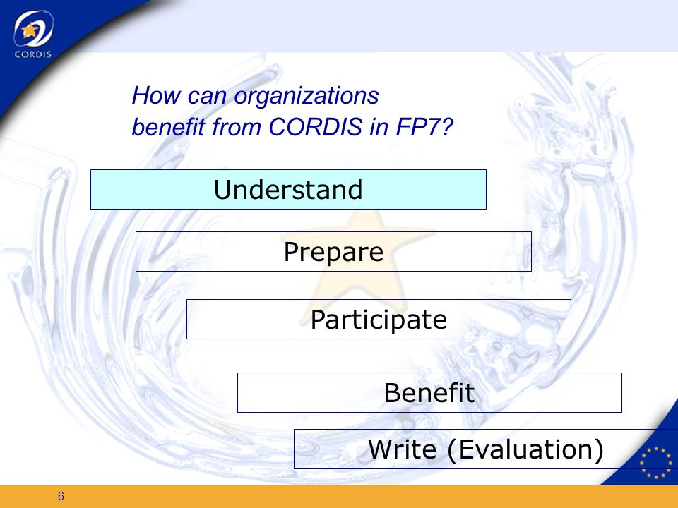 5 FP7 service is most visited 1 000 000 pages viewed 300 000 documents downloaded Over 30 000 experts registered as evaluators Monthly figures CORDIS - general CORDIS is used in more than 150 countries Member States – 82 % of CORDIS users Association and Candidate Countries – 9 % Small companies – 13 %  