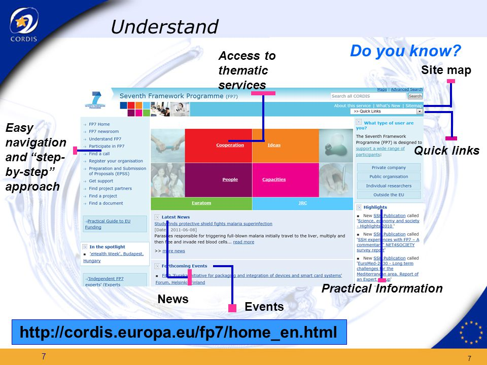 6 Participate Prepare Understand Benefit How can organizations benefit from CORDIS in FP7.