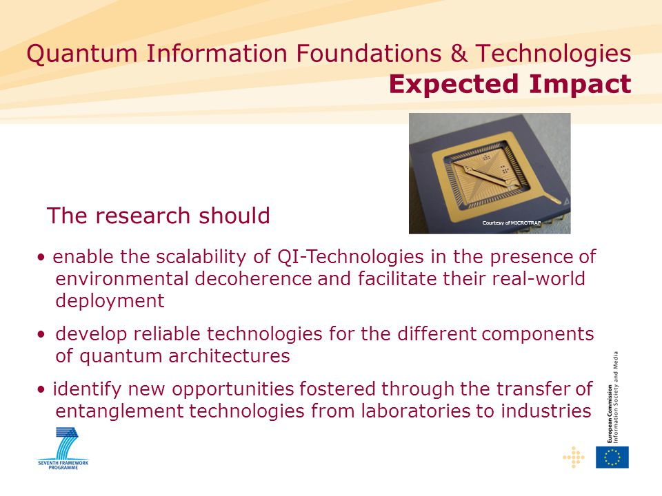 Quantum Information Foundations & Technologies Expected Impact enable the scalability of QI-Technologies in the presence of environmental decoherence and facilitate their real-world deployment develop reliable technologies for the different components of quantum architectures identify new opportunities fostered through the transfer of entanglement technologies from laboratories to industries The research should Courtesy of MICROTRAP