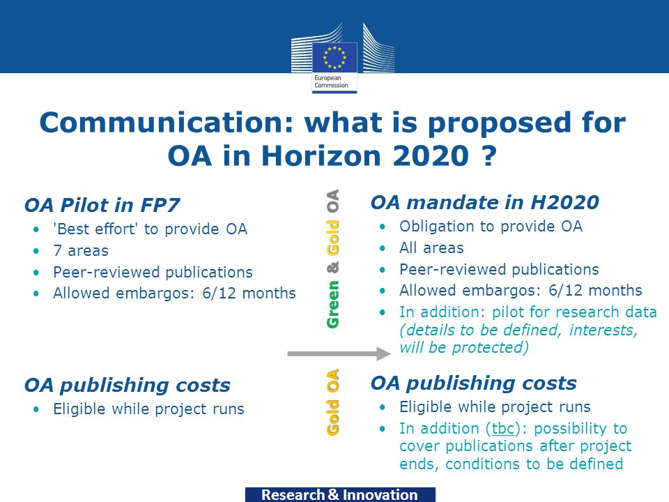 Communication: what is proposed for OA in Horizon 2020 .