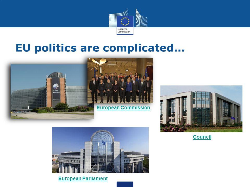 EU politics are complicated... European Commission European Parliament Council