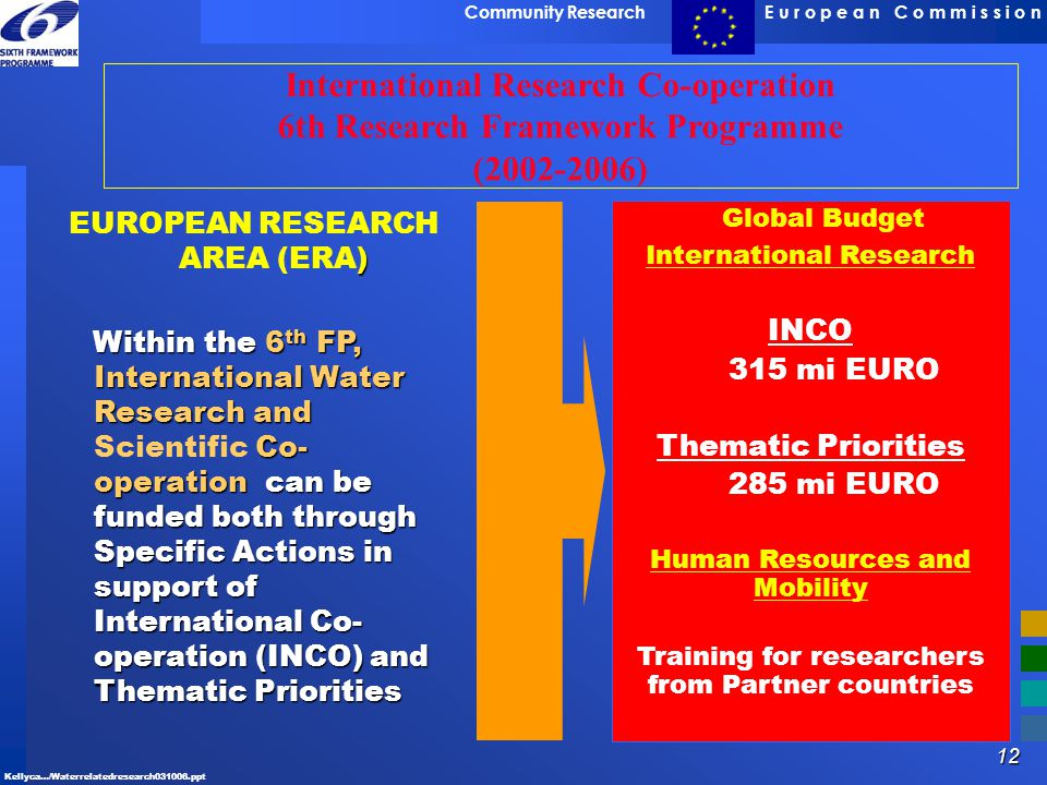 12 E u r o p e a n C o m m i s s i o nCommunity Research Kellyca…/Waterrelatedresearch031006.ppt International Research Co-operation 6th Research Fram