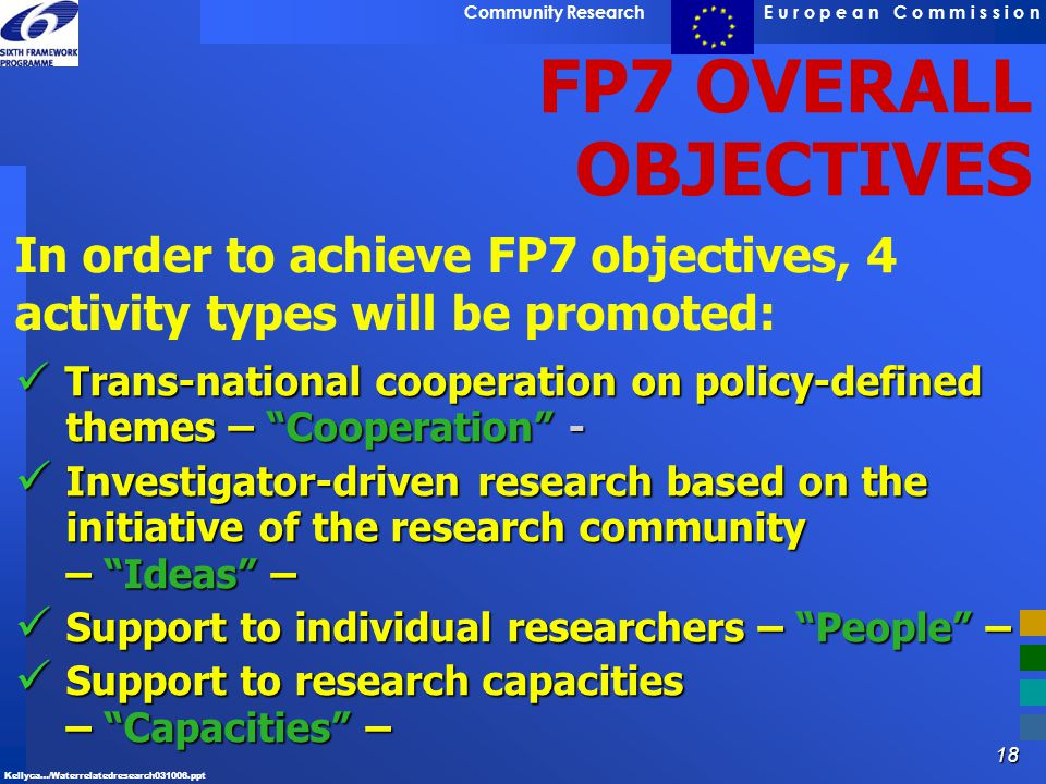 18 E u r o p e a n C o m m i s s i o nCommunity Research Kellyca…/Waterrelatedresearch031006.ppt FP7 OVERALL OBJECTIVES Trans-national cooperation on