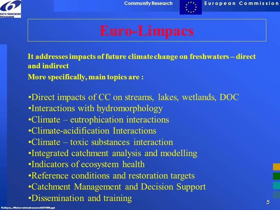 5 E u r o p e a n C o m m i s s i o nCommunity Research Kellyca…/Waterrelatedresearch031006.ppt Euro-Limpacs It addresses impacts of future climate ch