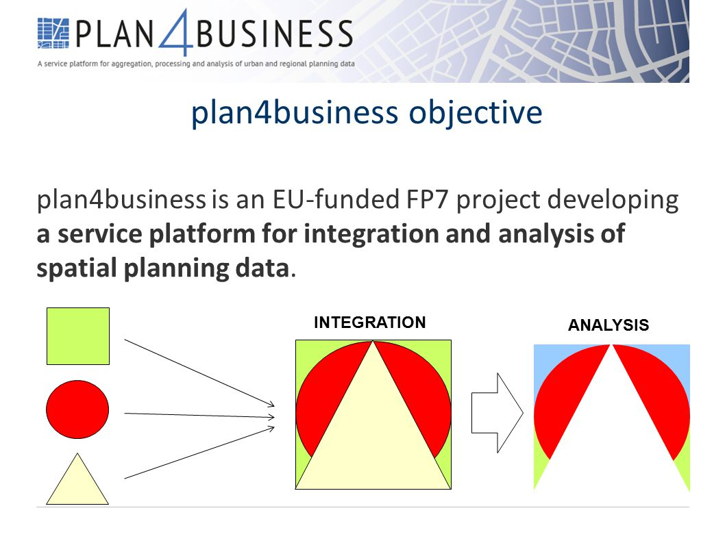 plan4business service platform INTEGRATION STORAGE ANALYSES Heterogeneous data sources USERS - access to spatial planning data and spatial analysis