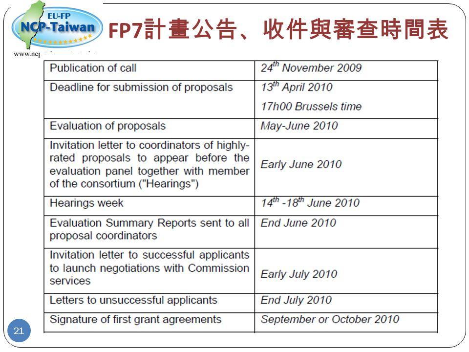 FP7 計畫公告、收件與審查時間表 21