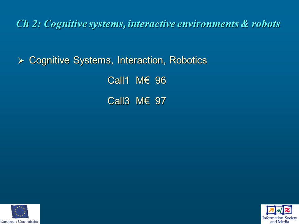  Cognitive Systems, Interaction, Robotics Call1 M€ 96 Call3 M€ 97 Ch 2: Cognitive systems, interactive environments & robots