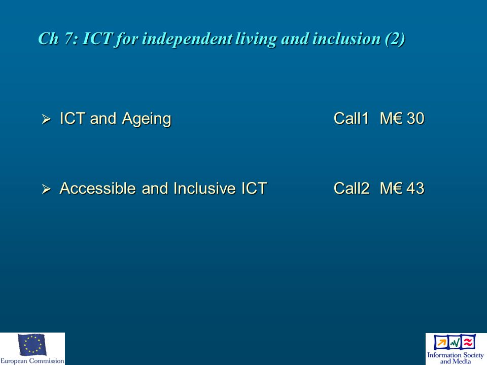 Ch 7: ICT for independent living and inclusion (2)  ICT and AgeingCall1 M€ 30  Accessible and Inclusive ICTCall2 M€ 43