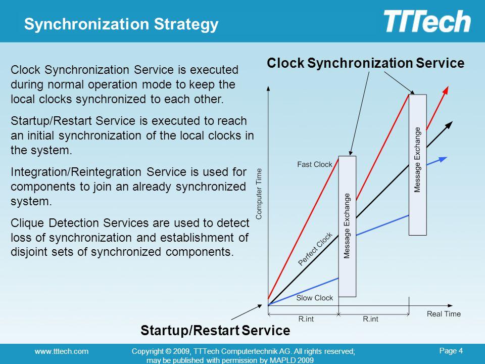 Page 4 www.tttech.comCopyright © 2009, TTTech Computertechnik AG.