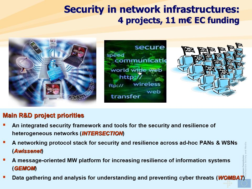 Main R&D project priorities INTERSECTION  An integrated security framework and tools for the security and resilience of heterogeneous networks (INTERSECTION) Awissenet  A networking protocol stack for security and resilience across ad-hoc PANs & WSNs (Awissenet) GEMOM  A message-oriented MW platform for increasing resilience of information systems (GEMOM) WOMBAT  Data gathering and analysis for understanding and preventing cyber threats (WOMBAT) Security in network infrastructures: 4 projects, 11 m€ EC funding