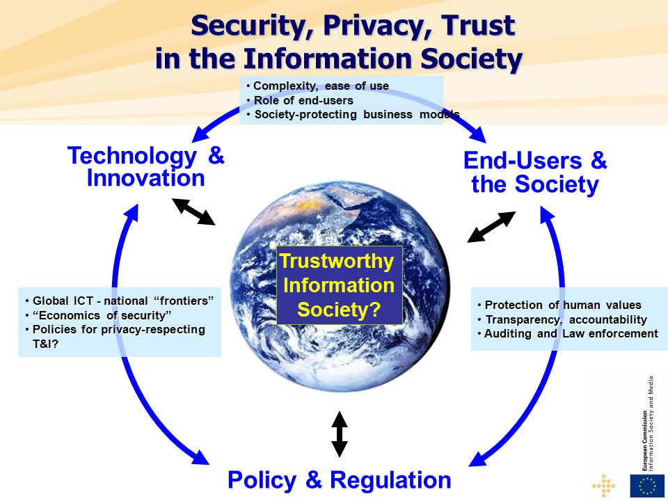 Trustworthy Information Society.