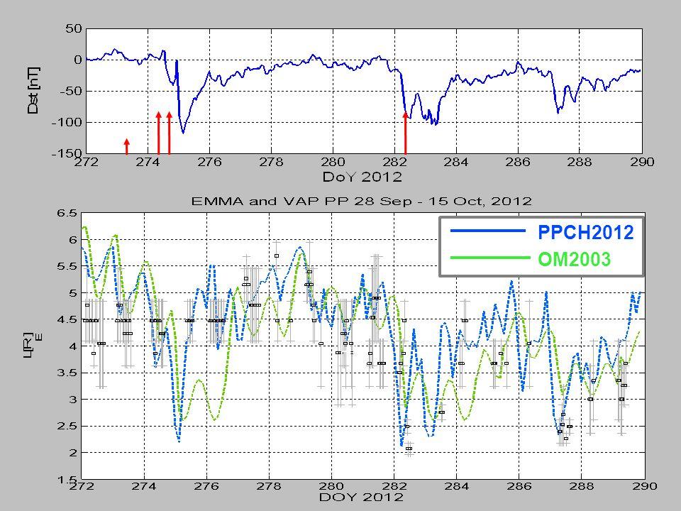 HL PPCH2012 OM2003