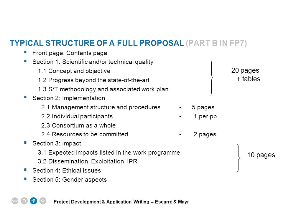 Project Development & Application Writing – Escarré & Mayr EPM EUROPEAN PROJECT MANAGEMENT TRAINING TYPICAL STRUCTURE OF A FULL PROPOSAL (PART B IN FP