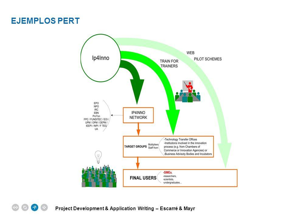 Project Development & Application Writing – Escarré & Mayr EPM EUROPEAN PROJECT MANAGEMENT TRAINING EJEMPLOS PERT