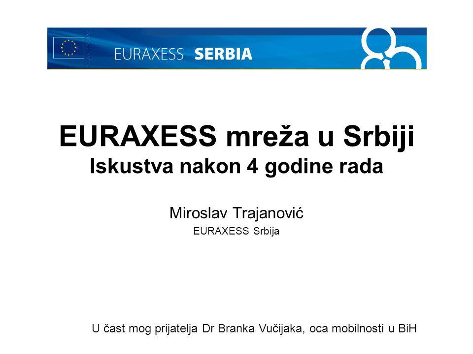 EURAXESS mreža u Srbiji Iskustva nakon 4 godine rada Miroslav Trajanović EURAXESS Srbija U čast mog prijatelja Dr Branka Vučijaka, oca mobilnosti u Bi