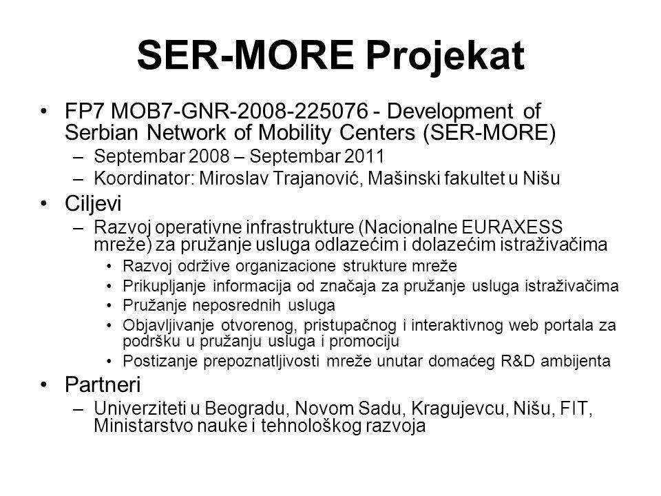 SER-MORE Projekat FP7 MOB7-GNR-2008-225076 - Development of Serbian Network of Mobility Centers (SER-MORE) –Septembar 2008 – Septembar 2011 –Koordinat