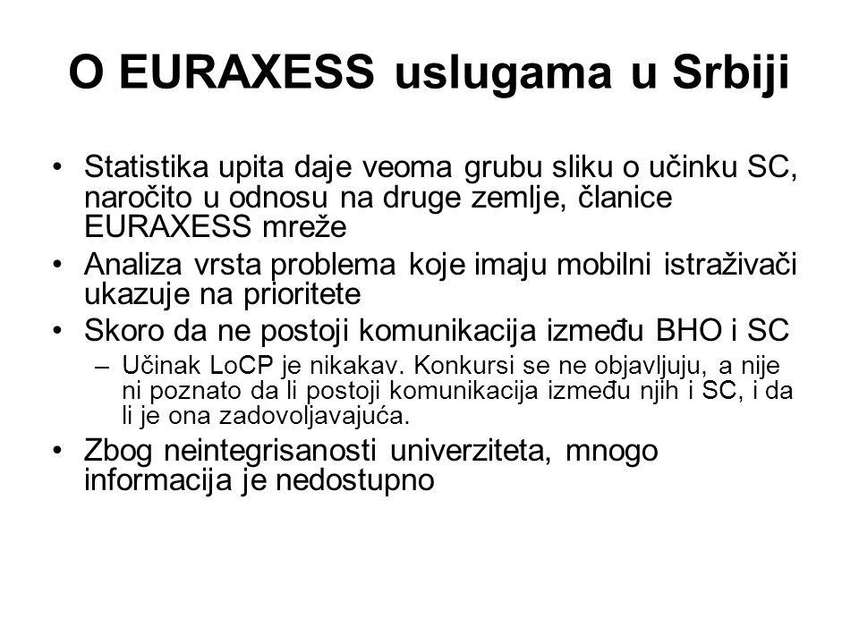 O EURAXESS uslugama u Srbiji Statistika upita daje veoma grubu sliku o učinku SC, naročito u odnosu na druge zemlje, članice EURAXESS mreže Analiza vr