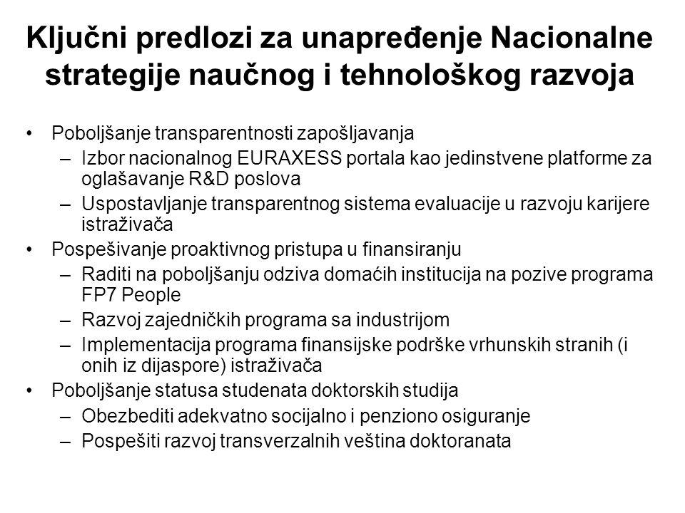 Ključni predlozi za unapređenje Nacionalne strategije naučnog i tehnološkog razvoja Poboljšanje transparentnosti zapošljavanja –Izbor nacionalnog EURA