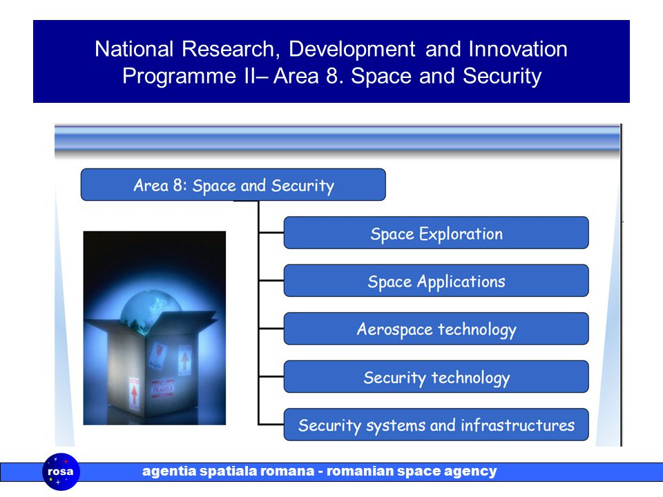 agentia spatiala romana - romanian space agency National Research, Development and Innovation Programme II– Area 8.