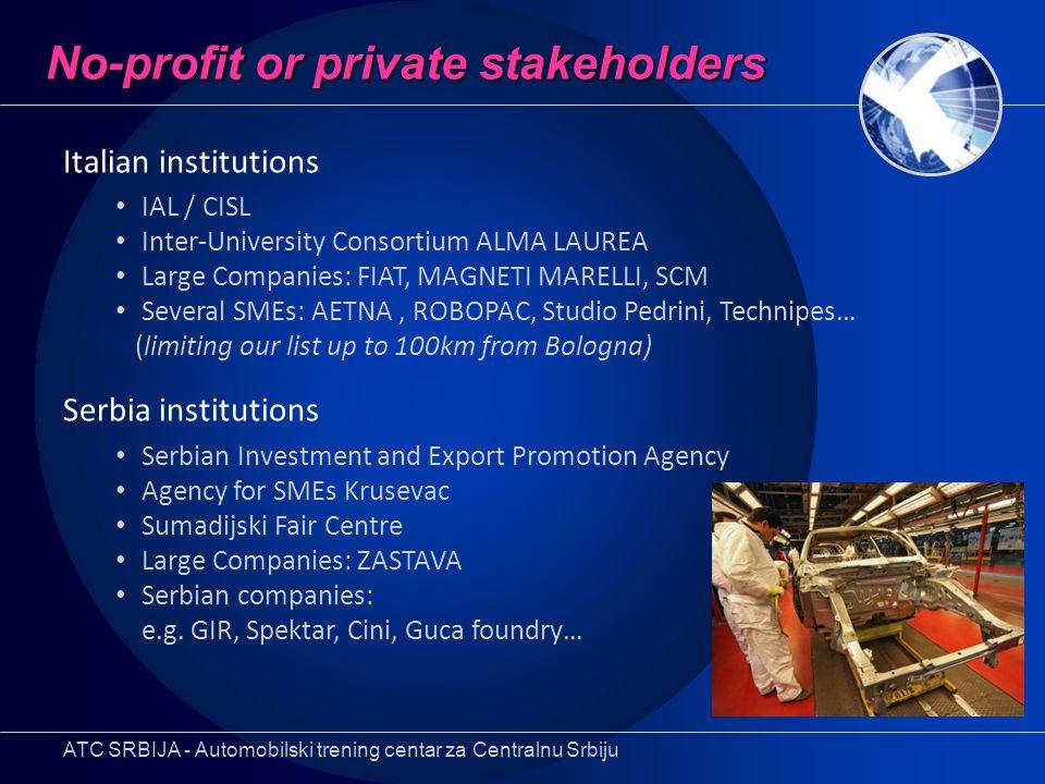 No-profit or private stakeholders Italian institutions IAL / CISL Inter-University Consortium ALMA LAUREA Large Companies: FIAT, MAGNETI MARELLI, SCM