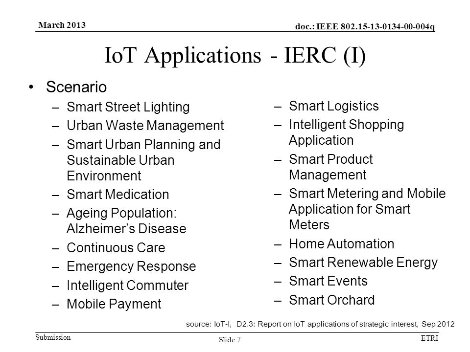 doc.: IEEE 802.15-13-0134-00-004q Submission ETRI March 2013 IoT Applications - IERC (I) Scenario –Smart Street Lighting –Urban Waste Management –Smar