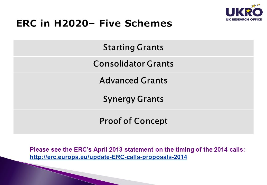 Starting Grants Consolidator Grants Advanced Grants Synergy Grants Proof of Concept Please see the ERC's April 2013 statement on the timing of the 201
