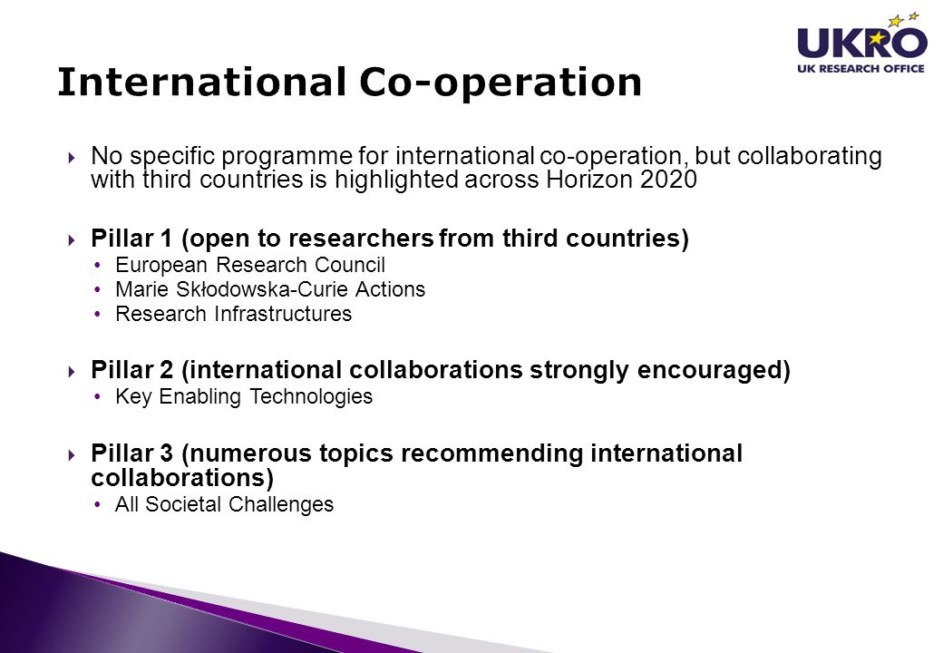  No specific programme for international co-operation, but collaborating with third countries is highlighted across Horizon 2020  Pillar 1 (open to