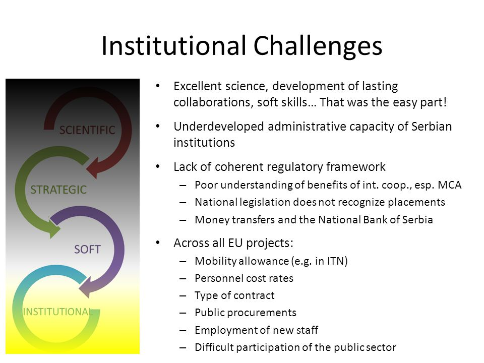 Institutional Challenges Excellent science, development of lasting collaborations, soft skills… That was the easy part.