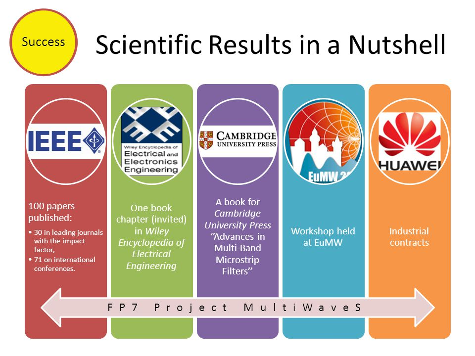Scientific Results