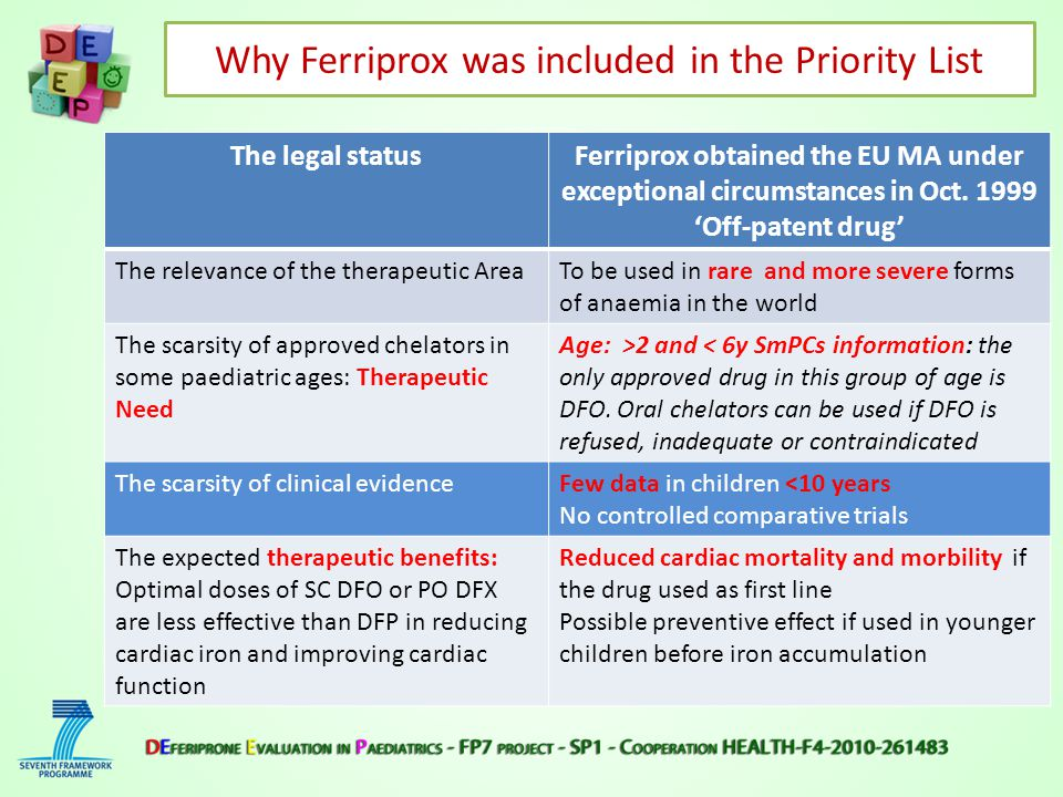 Why Ferriprox was included in the Priority List β-thalassaemia major and other genetic haemoglobinopathies The legal statusFerriprox obtained the EU MA under exceptional circumstances in Oct.