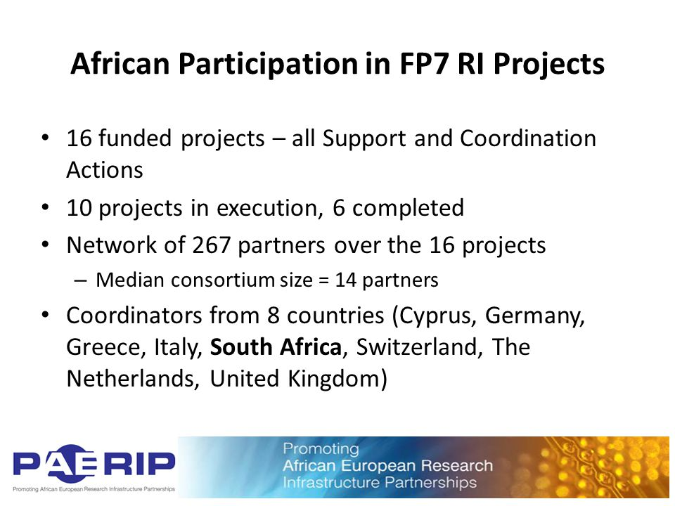 African Participation in FP7 RI Projects 16 funded projects – all Support and Coordination Actions 10 projects in execution, 6 completed Network of 26