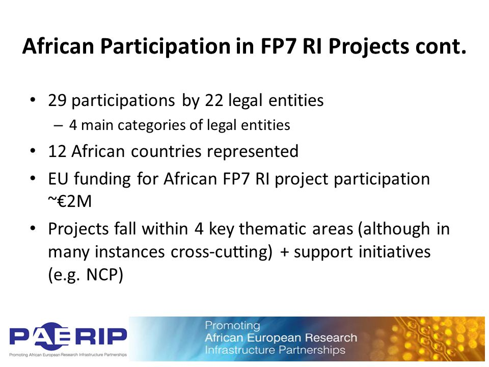 African Participation in FP7 RI Projects cont. 29 participations by 22 legal entities – 4 main categories of legal entities 12 African countries repre