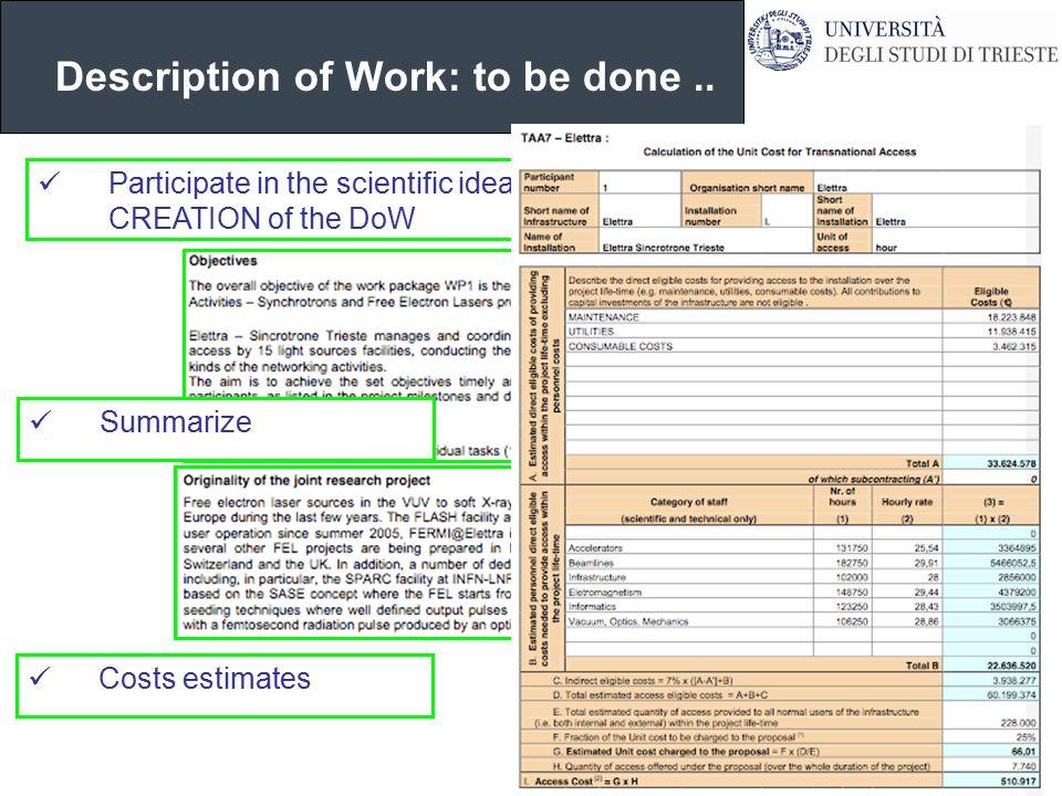 dr. Cecilia Blasetti - Elettra ST Participate in the scientific ideas/evaluation during CREATION of the DoW Summarize Costs estimates Description of W