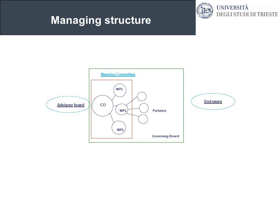Managing structure