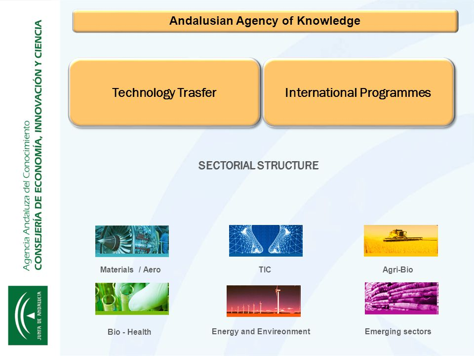 Andalusian Agency of Knowledge Materials / AeroTICAgri-Bio Bio - Health Energy and EnvireonmentEmerging sectors Technology Trasfer International Programmes