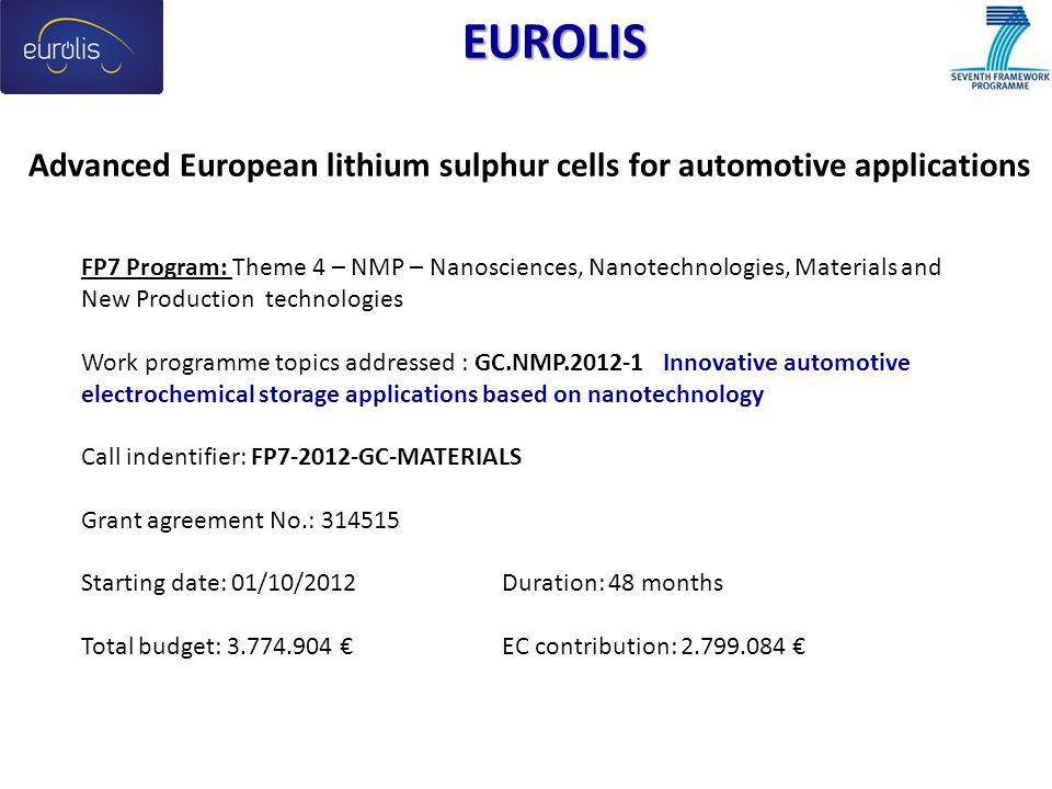 EUROLIS Advanced European lithium sulphur cells for automotive applications FP7 Program: Theme 4 – NMP – Nanosciences, Nanotechnologies, Materials and