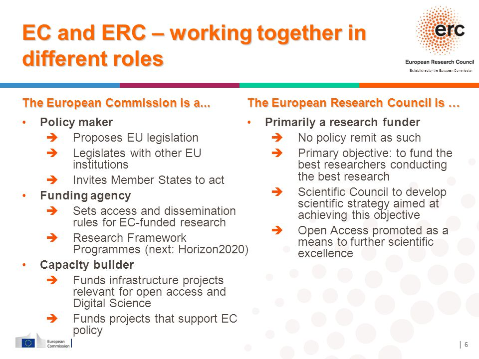 Established by the European Commission │ 7 Open Access in FP7 OA pilot in FP7  7 areas of the Framework Programme (>1300 projects to date)  20% of total FP7 budget (2007-2013) OA publishing costs are eligible in FP7  Since the beginning of FP7, for all projects  Limited to duration of project European Research Council  Joined the OA pilot in 2012 (Special Clause 39 ERC)  Maximum embargo period accepted according to SC 39 ERC: 6 months for all disciplines (instead of 6/12 months for rest of pilot) OpenAIRE / OpenAIRE plus  EU-funded portal giving access to repositories across Europe (implements FP7 Pilot); linking publications and underlying data