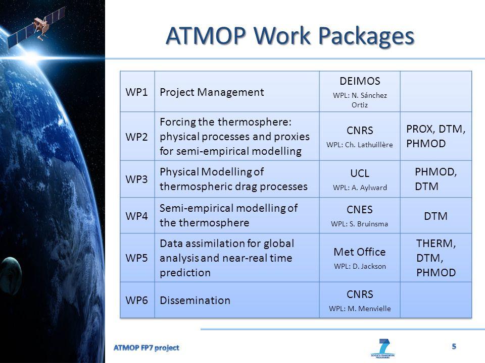 ATMOP Work Packages