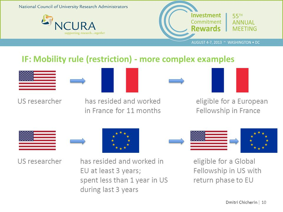 │ 10 IF: Mobility rule (restriction) - more complex examples US researcher has resided and worked eligible for a European in France for 11 months Fellowship in France Dmitri Chicherin US researcherhas resided and worked in EU at least 3 years; spent less than 1 year in US during last 3 years eligible for a Global Fellowship in US with return phase to EU