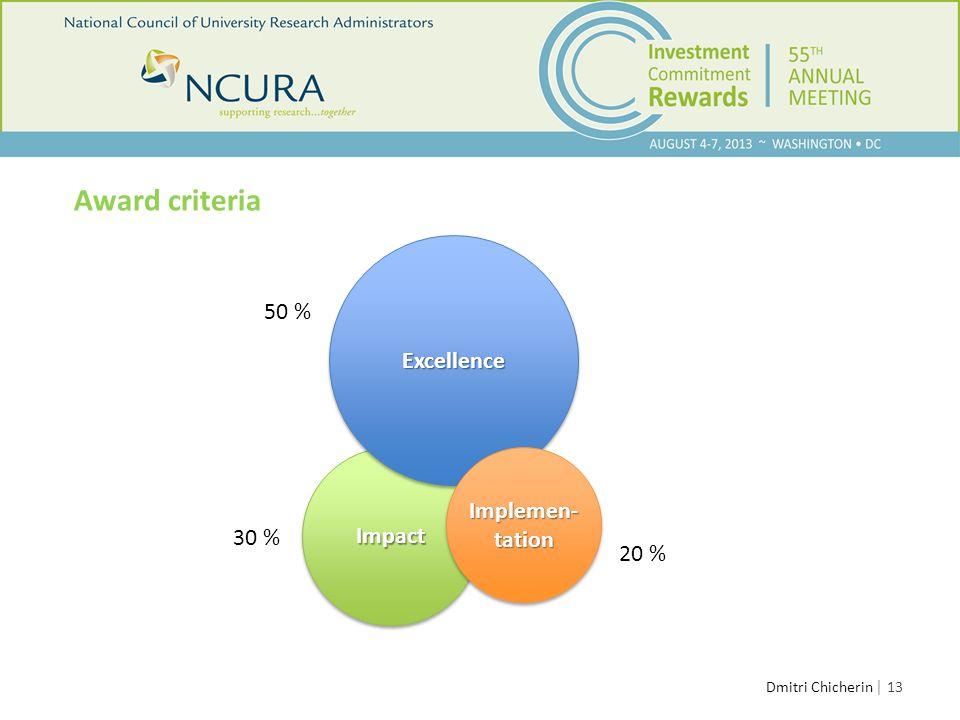 │ 13 Award criteria Dmitri Chicherin ImpactImpact ExcellenceExcellence Implemen- tation 50 % 30 % 20 %