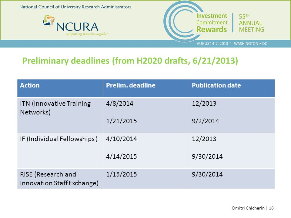│ 18 Preliminary deadlines (from H2020 drafts, 6/21/2013) Dmitri Chicherin ActionPrelim. deadlinePublication date ITN (Innovative Training Networks) 4
