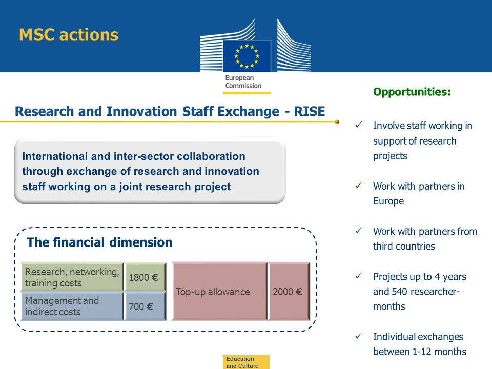Education and Culture Research, networking, training costs 1800 € Management and indirect costs 700 € Top-up allowance2000 €