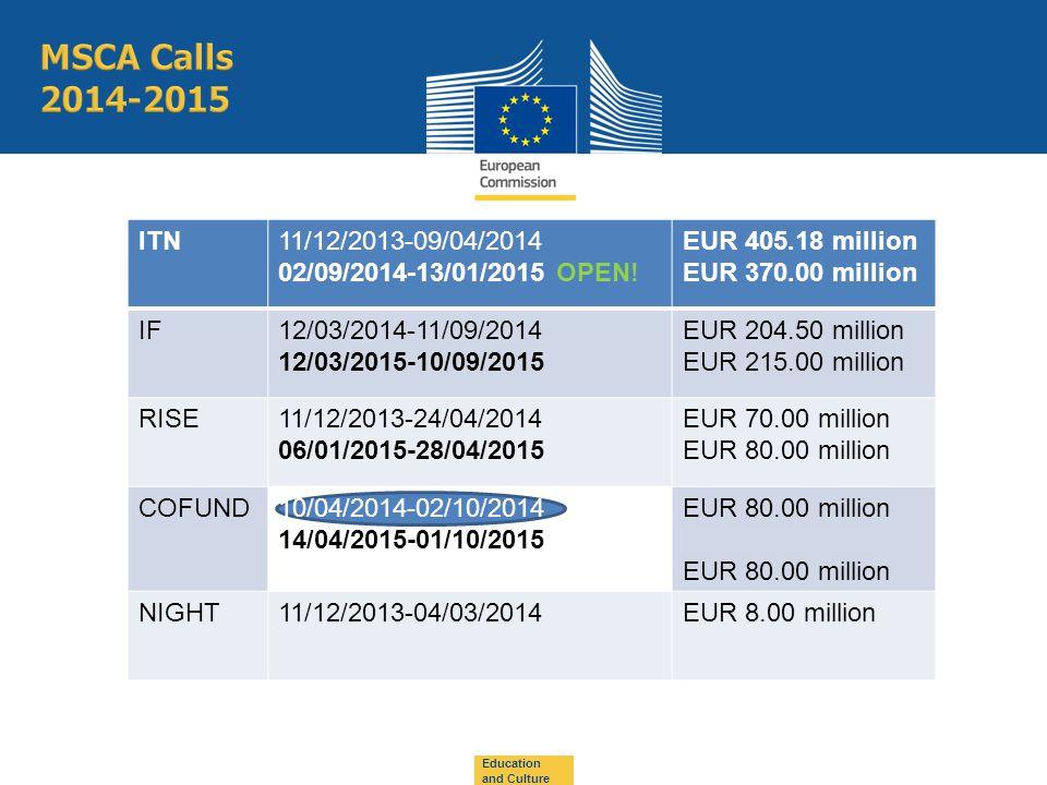ITN11/12/2013-09/04/2014 02/09/2014-13/01/2015 OPEN.