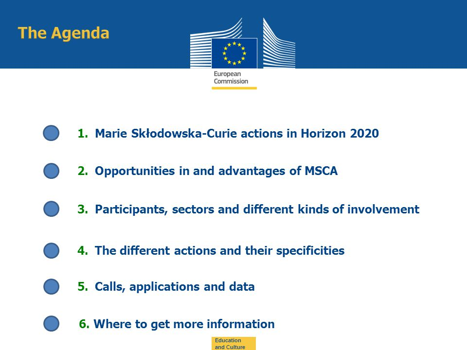 Education and Culture 1.Marie Skłodowska-Curie actions in Horizon Opportunities in and advantages of MSCA 3.Participants, sectors and different kinds of involvement 4.The different actions and their specificities 5.Calls, applications and data 6.