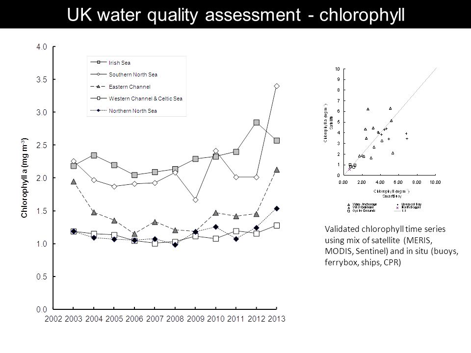 Validated chlorophyll time series using mix of satellite (MERIS, MODIS, Sentinel) and in situ (buoys, ferrybox, ships, CPR) UK water quality assessment - chlorophyll