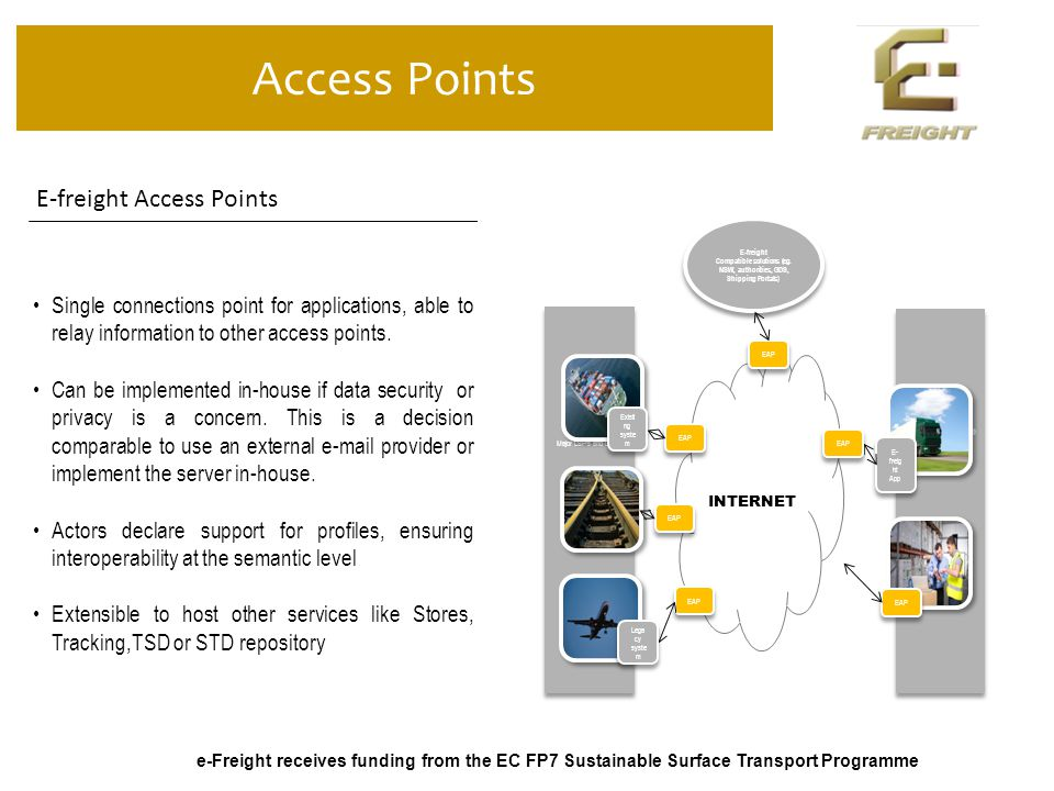 e-Freight receives funding from the EC FP7 Sustainable Surface Transport Programme INTERNET Single connections point for applications, able to relay information to other access points.